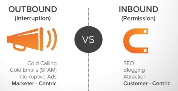 Comparatif Outbound Marketing VS Inbound Marketing.jpg