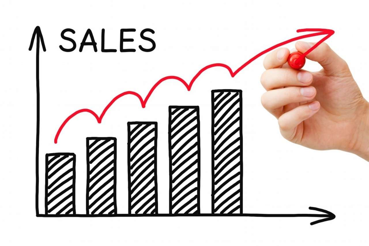 L'inbound marketing génére plus de visiteurs, plus de leads et in fine, plus de ventes donc un meilleur ROI !
