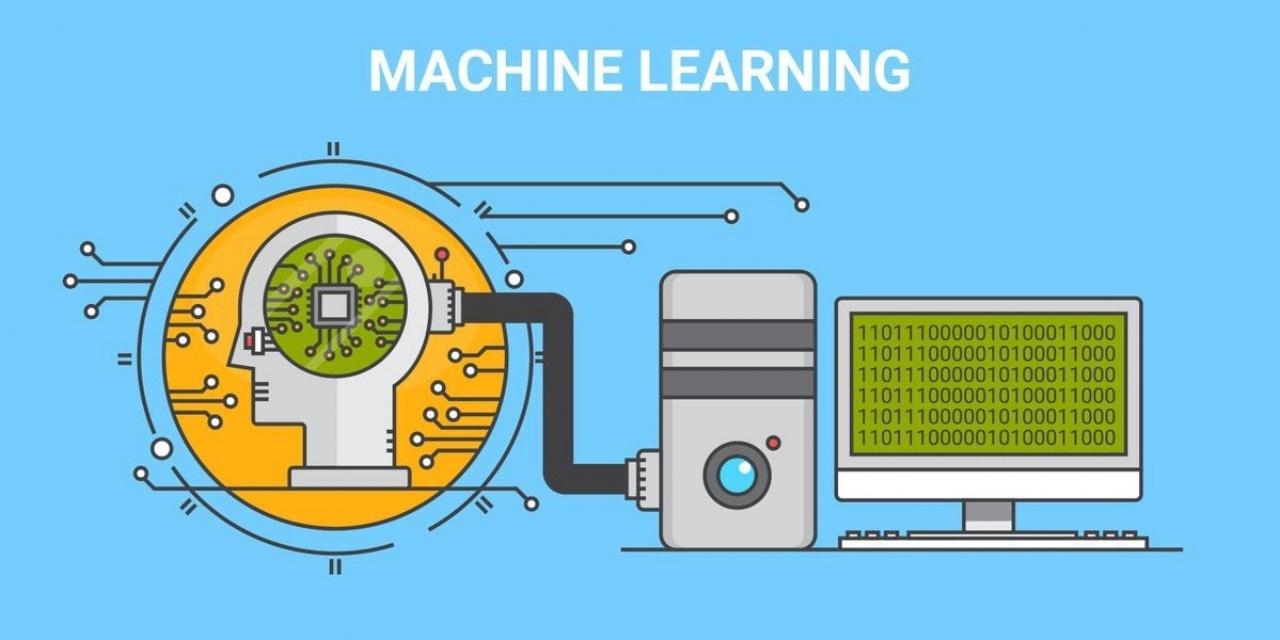Le machine learning permet d'anticiper les demandes clients
