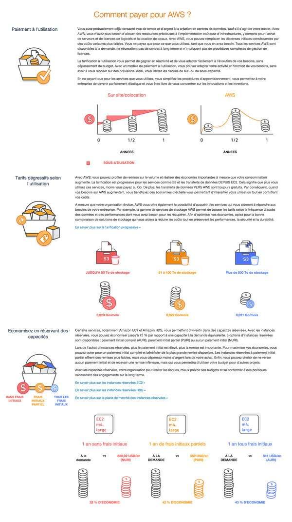 Principes-de-tarification-dans-le-cloud-Amazon-Web-Services -AWS-seo