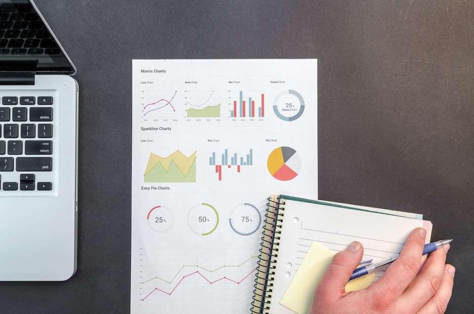 Le tableau de bord prospectif nécessite des éléments mesurable lié à votre processus de base