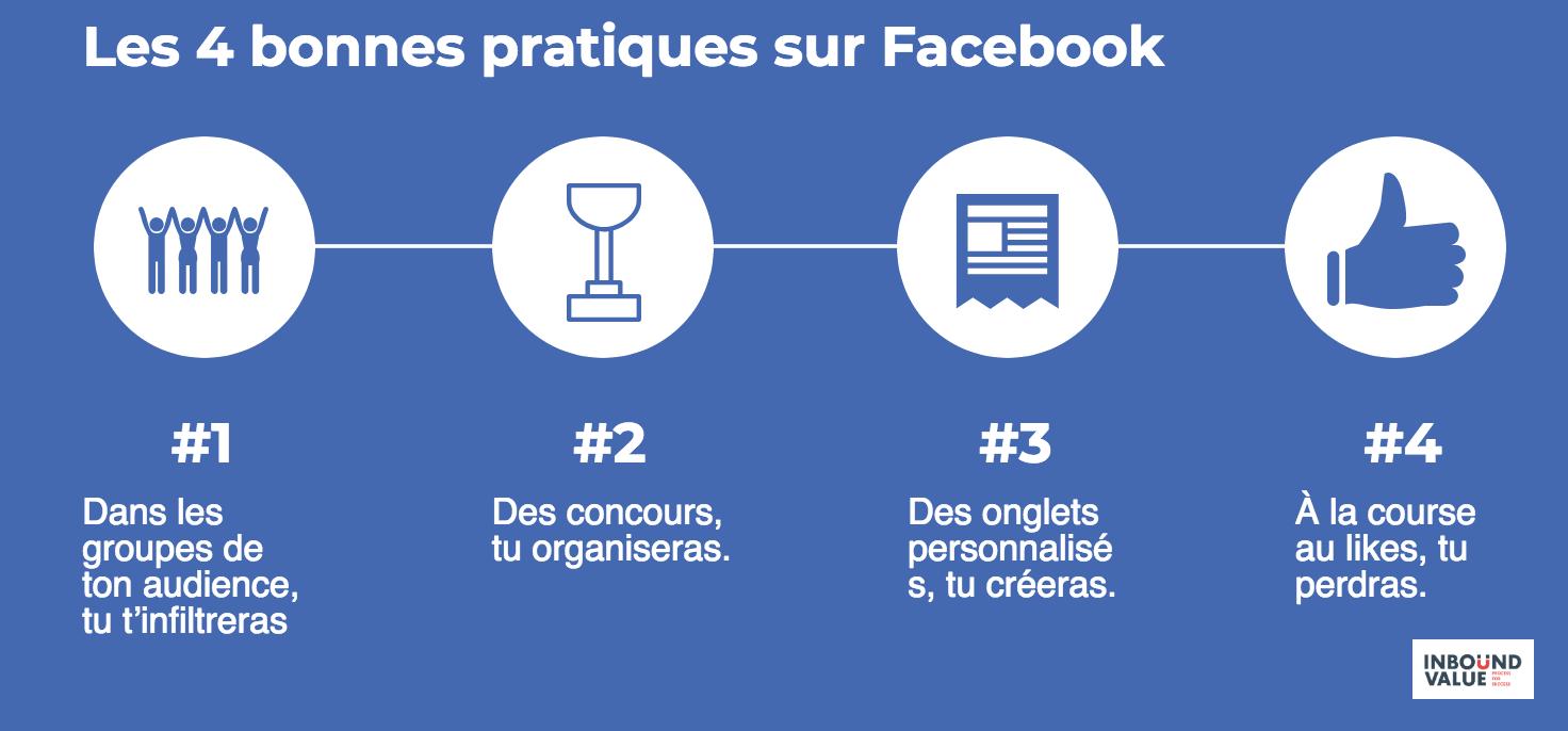 Facebook permet d'effectuer un ciblage spécifique en fonction des profils