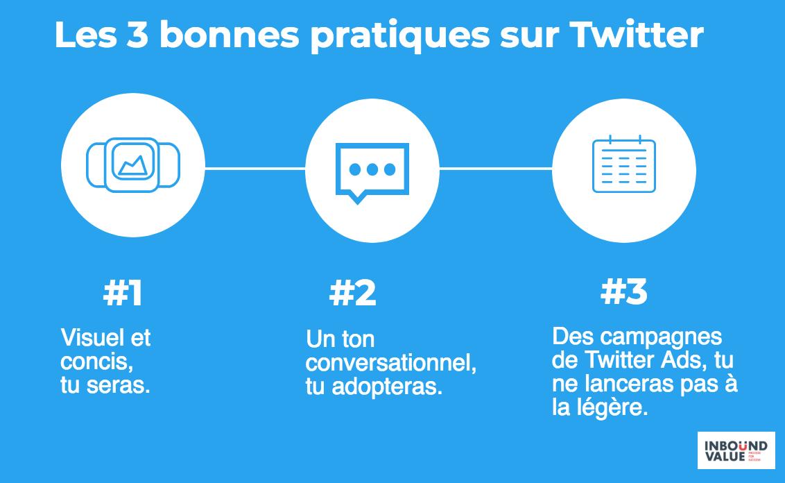 Twitter est le canal le plus rapide pour créer des interactions avec vos prospects