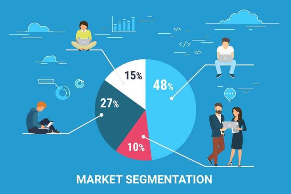 La segmentation est essentielle pour votre stratégie de lead nurturing