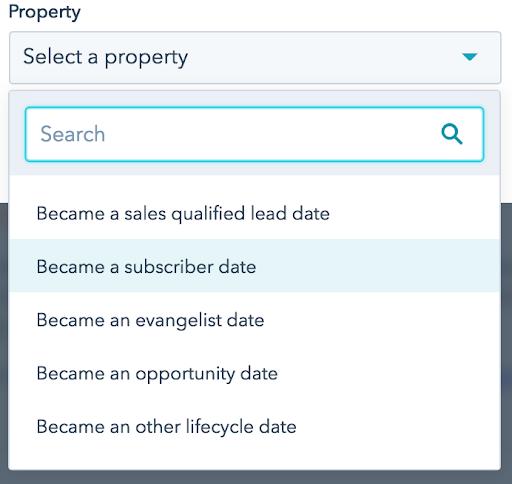 La segmentation de vos listes vous permet de personnaliser vos messages