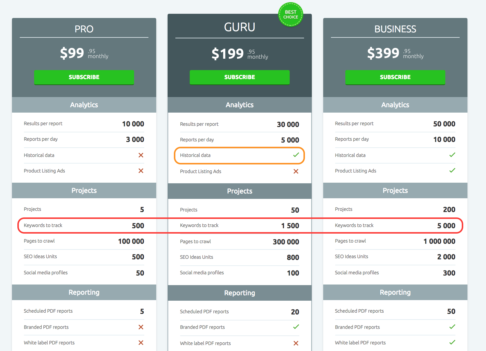pricing-saas-featers-semrush.png